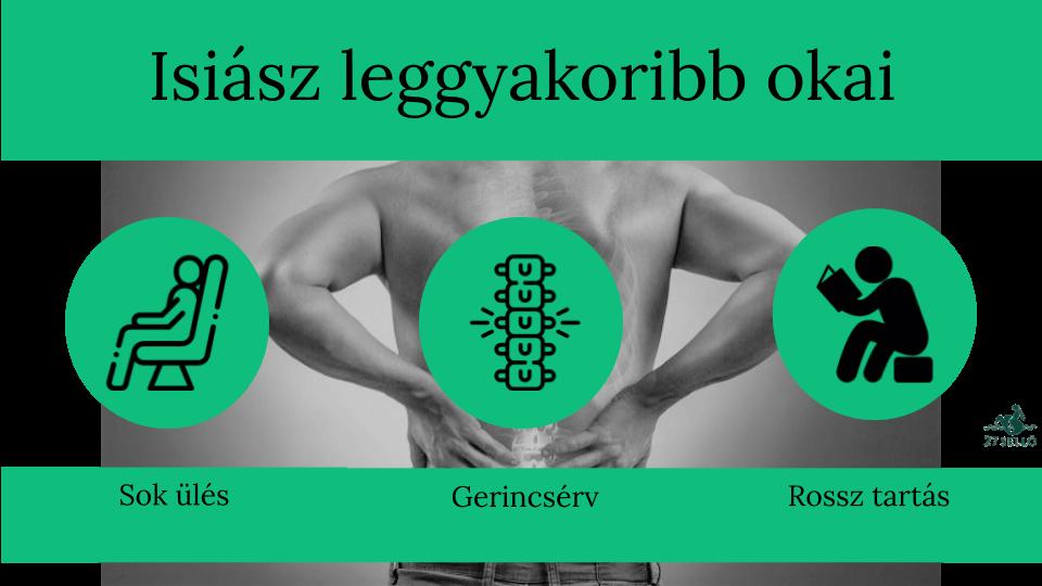 a lábakon lévő visszérektől, ami jobb a kismedencei varikózis jelei