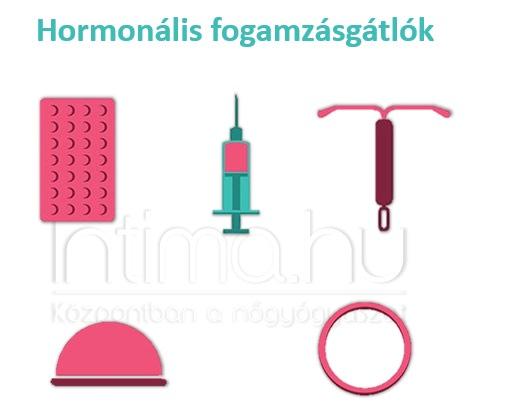 hormonális fogamzásgátlók és visszérbetegségek szedése