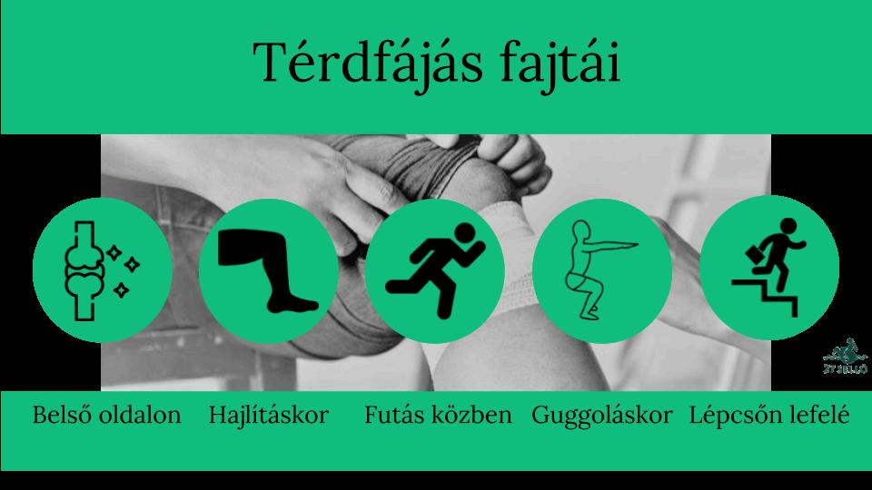 Buteyko visszér módszer videó a lábak varikózisának műtéteiről